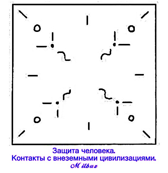 защита_человека, privacy_Rights, sacred_geometry